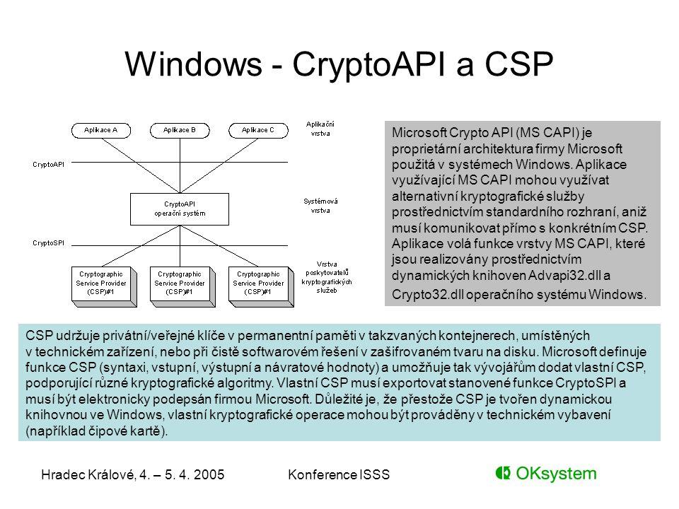 Hradec Králové, 4. – 5. 4. 2005Konference ISSS Windows - CryptoAPI a CSP Microsoft Crypto API (MS CAPI) je proprietární architektura firmy Microsoft p