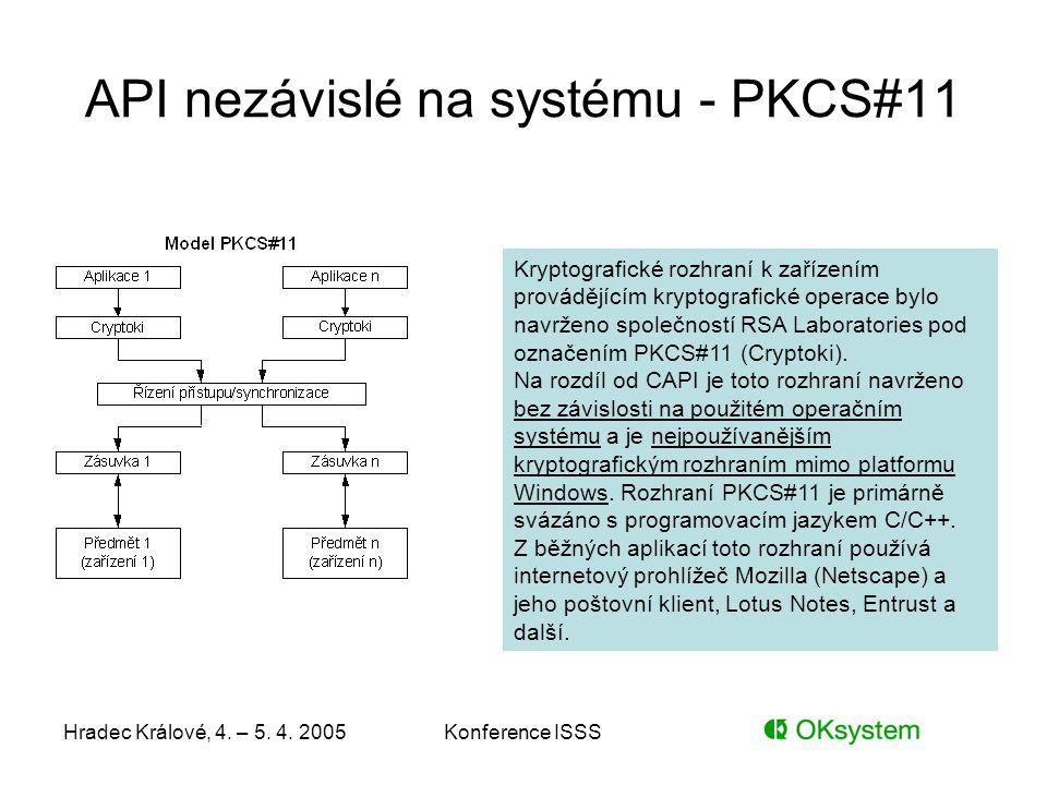 Hradec Králové, 4. – 5. 4. 2005Konference ISSS API nezávislé na systému - PKCS#11 Kryptografické rozhraní k zařízením provádějícím kryptografické oper