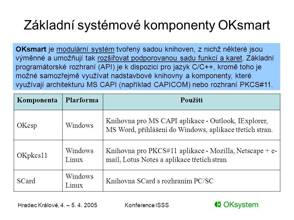 Hradec Králové, 4. – 5. 4. 2005Konference ISSS Základní systémové komponenty OKsmart OKsmart je modulární systém tvořený sadou knihoven, z nichž někte