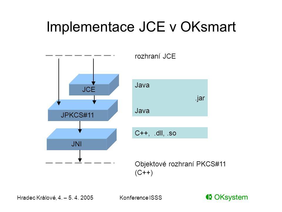 Hradec Králové, 4. – 5. 4. 2005Konference ISSS Java.jar Java Implementace JCE v OKsmart JCE JPKCS#11 JNI C++,.dll,.so Objektové rozhraní PKCS#11 (C++)