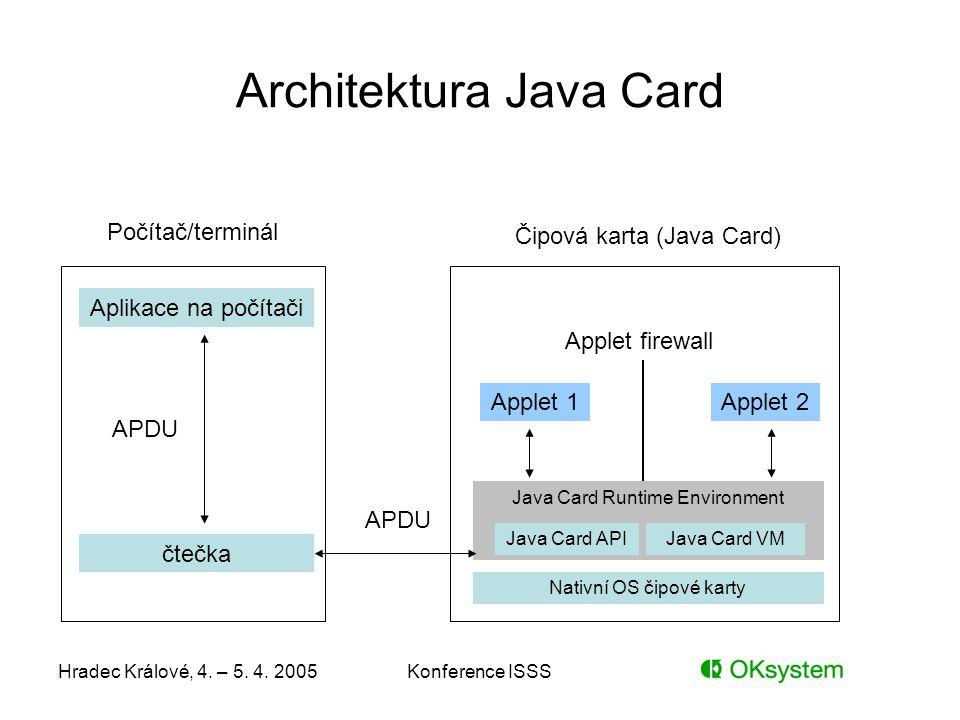Hradec Králové, 4. – 5. 4. 2005Konference ISSS Java Card Runtime Environment Architektura Java Card Nativní OS čipové karty Java Card VMJava Card API