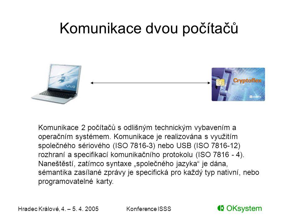 Hradec Králové, 4. – 5. 4. 2005Konference ISSS Komunikace dvou počítačů Komunikace 2 počítačů s odlišným technickým vybavením a operačním systémem. Ko