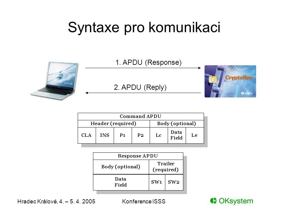 Hradec Králové, 4. – 5. 4. 2005Konference ISSS Syntaxe pro komunikaci 2. APDU (Reply) 1. APDU (Response)