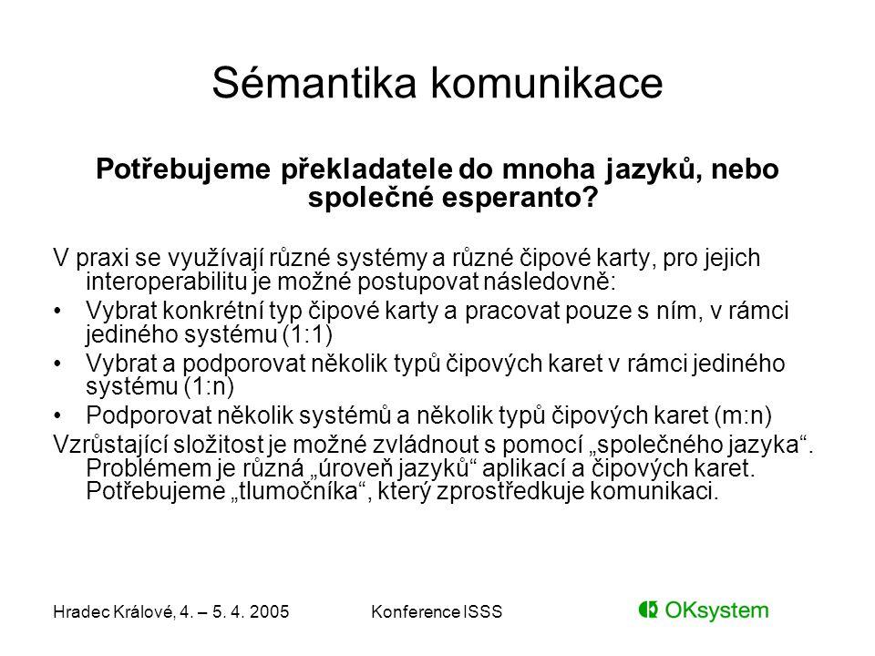 Hradec Králové, 4. – 5. 4. 2005Konference ISSS Sémantika komunikace Potřebujeme překladatele do mnoha jazyků, nebo společné esperanto? V praxi se využ