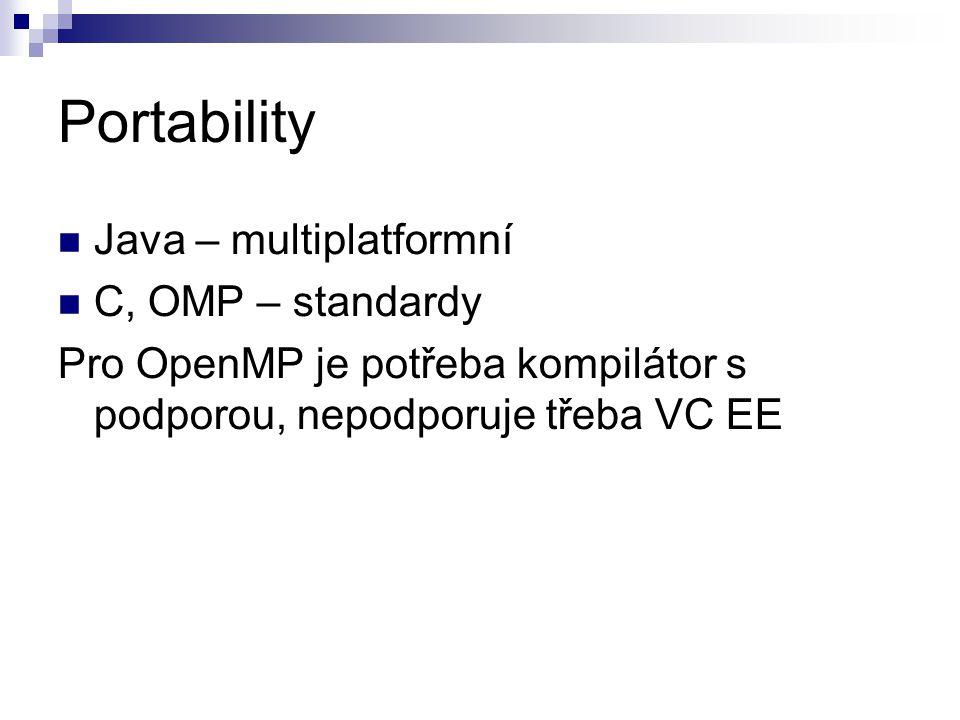 Portability Java – multiplatformní C, OMP – standardy Pro OpenMP je potřeba kompilátor s podporou, nepodporuje třeba VC EE