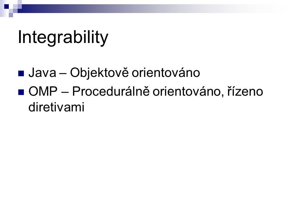 Integrability Java – Objektově orientováno OMP – Procedurálně orientováno, řízeno diretivami