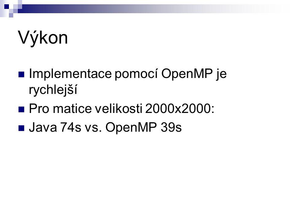 Výkon Implementace pomocí OpenMP je rychlejší Pro matice velikosti 2000x2000: Java 74s vs.