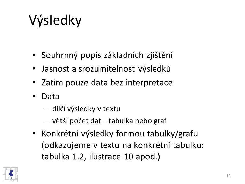 Výsledky Souhrnný popis základních zjištění Jasnost a srozumitelnost výsledků Zatím pouze data bez interpretace Data – dílčí výsledky v textu – větší