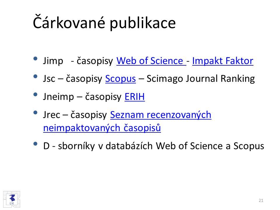Čárkované publikace 21 Jimp - časopisy Web of Science - Impakt FaktorWeb of Science Impakt Faktor Jsc – časopisy Scopus – Scimago Journal RankingScopu