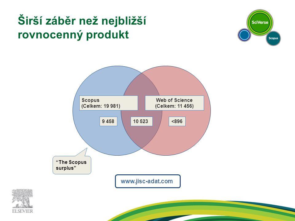 Širší záběr než nejbližší rovnocenný produkt Scopus (Celkem: 19 981) Web of Science (Celkem: 11 456) 9 458<89610 523 www.jisc-adat.com The Scopus surplus