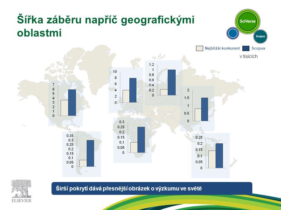 Šířka záběru napříč geografickými oblastmi l Širší pokrytí dává přesnější obrázek o výzkumu ve světě v tisících Nejbližší konkurentScopus
