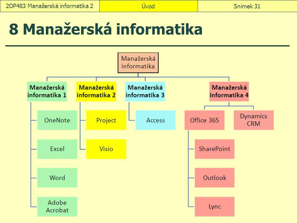 ÚvodSnímek 312OP483 Manažerská informatika 2 8 Manažerská informatika