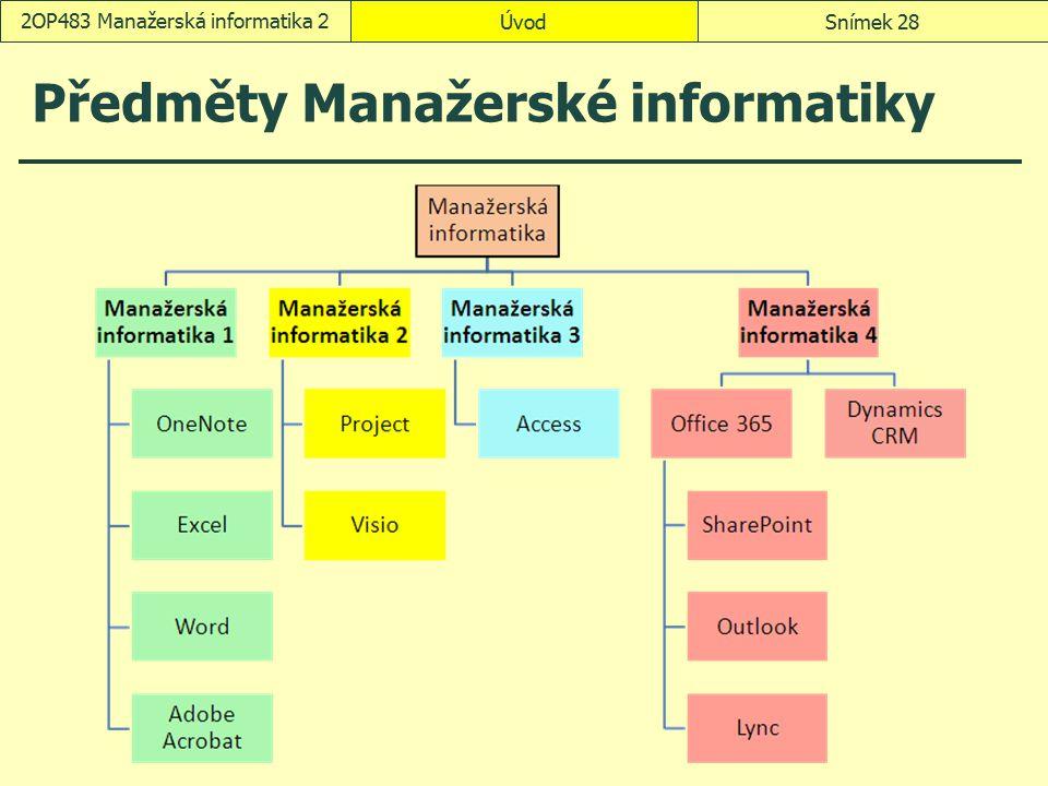 ÚvodSnímek 282OP483 Manažerská informatika 2 Předměty Manažerské informatiky