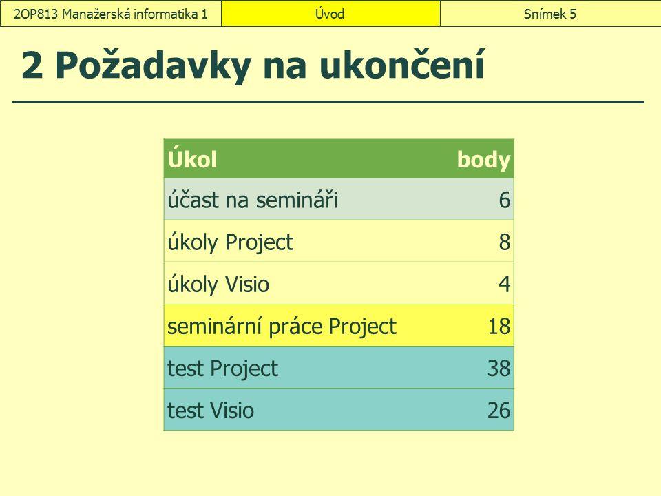 2 Požadavky na ukončení ÚvodSnímek 52OP813 Manažerská informatika 1 Úkolbody účast na semináři6 úkoly Project8 úkoly Visio4 seminární práce Project18