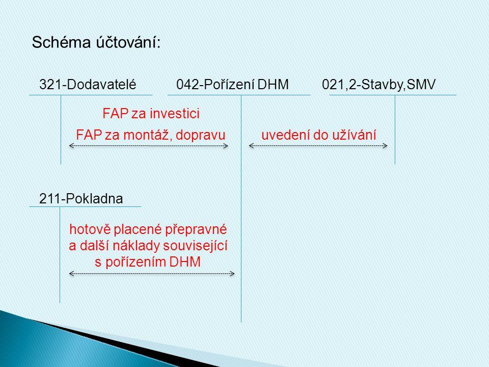 Schéma účtování: 321-Dodavatelé 042-Pořízení DHM 021,2-Stavby,SMV 211-Pokladna FAP za investici uvedení do užívání FAP za montáž, dopravu hotově placené přepravné a další náklady související s pořízením DHM