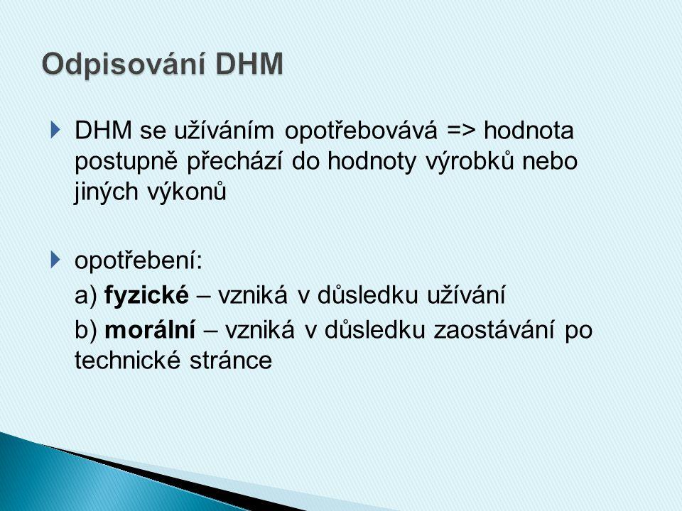  DHM se užíváním opotřebovává => hodnota postupně přechází do hodnoty výrobků nebo jiných výkonů  opotřebení: a) fyzické – vzniká v důsledku užívání b) morální – vzniká v důsledku zaostávání po technické stránce