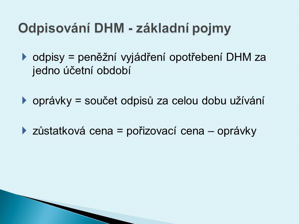  odpisy = peněžní vyjádření opotřebení DHM za jedno účetní období  oprávky = součet odpisů za celou dobu užívání  zůstatková cena = pořizovací cena – oprávky