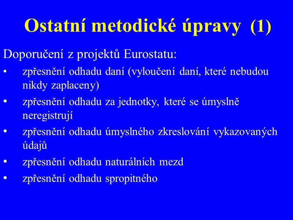Ostatní metodické úpravy (1) Doporučení z projektů Eurostatu: zpřesnění odhadu daní (vyloučení daní, které nebudou nikdy zaplaceny) zpřesnění odhadu za jednotky, které se úmyslně neregistrují zpřesnění odhadu úmyslného zkreslování vykazovaných údajů zpřesnění odhadu naturálních mezd zpřesnění odhadu spropitného