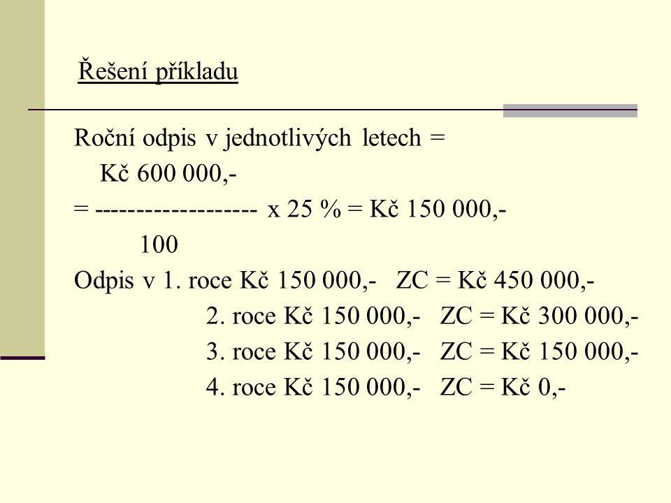 Dodávkový automobil má vstupní cenu (VC) Kč 600 000,-.