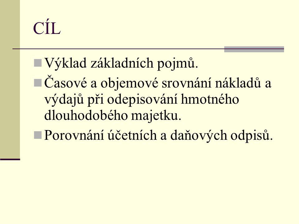 ODEPISOVÁNÍ DLOUHODOBÉHO MAJETKU (DM)