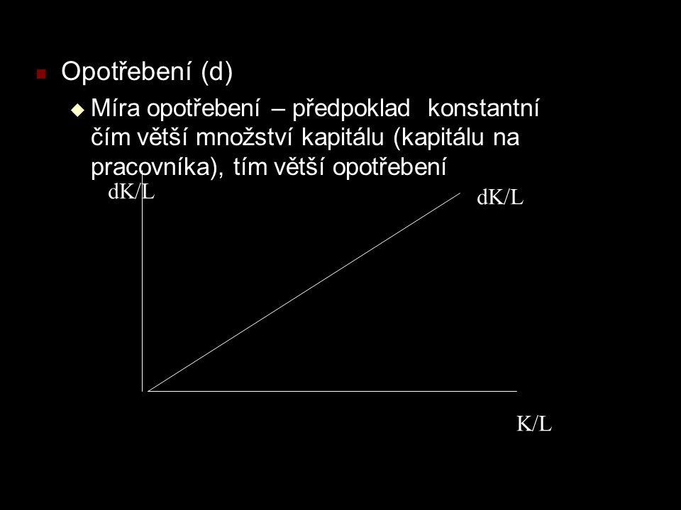 Opotřebení (d)  Míra opotřebení – předpoklad konstantní čím větší množství kapitálu (kapitálu na pracovníka), tím větší opotřebení dK/L K/L dK/L