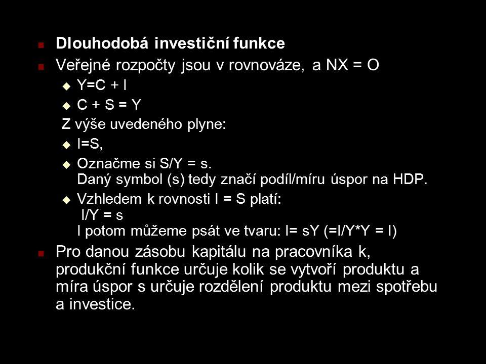 Dlouhodobá investiční funkce Veřejné rozpočty jsou v rovnováze, a NX = O  Y=C + I  C + S = Y Z výše uvedeného plyne:  I=S,  Označme si S/Y = s. Da