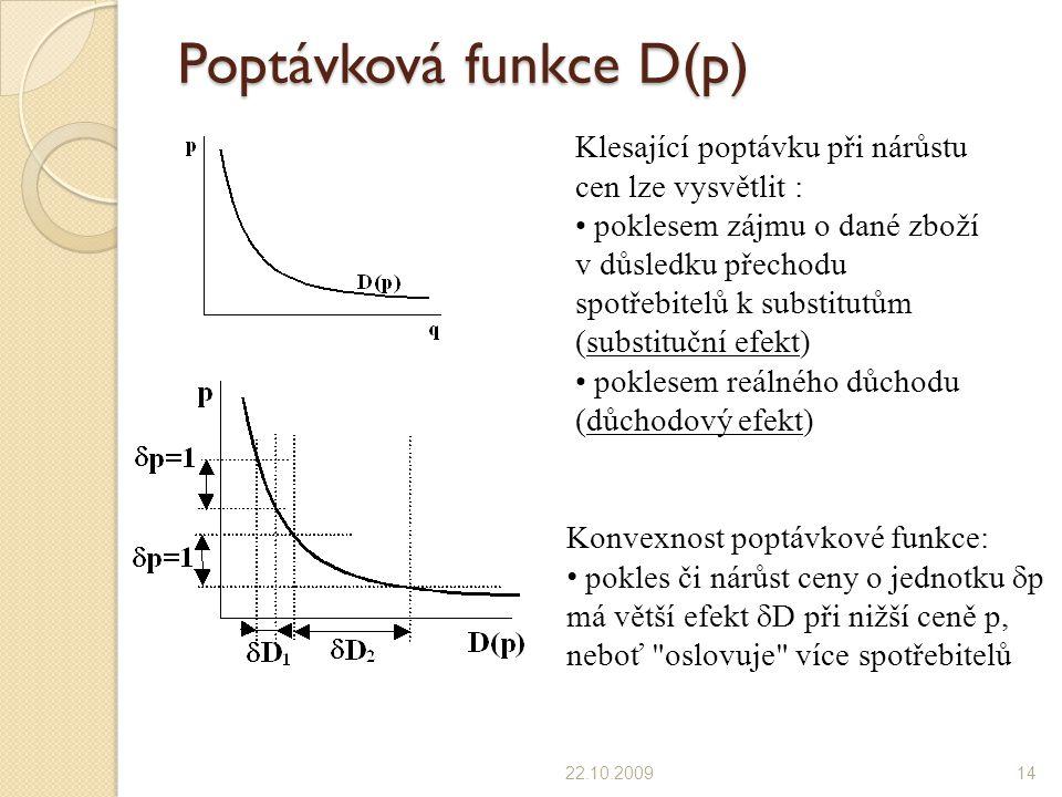 Poptávková funkce D(p) 22.10.200914 Klesající poptávku při nárůstu cen lze vysvětlit : poklesem zájmu o dané zboží v důsledku přechodu spotřebitelů k