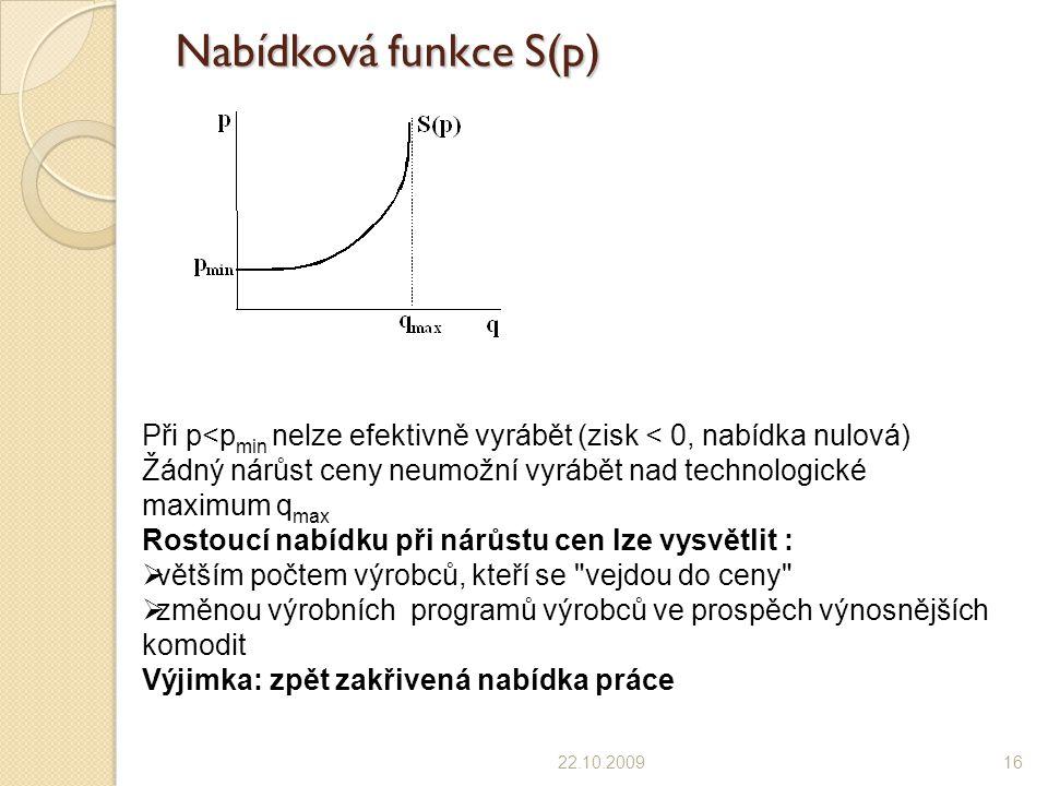 Nabídková funkce S(p) 22.10.200916 Při p<p min nelze efektivně vyrábět (zisk < 0, nabídka nulová) Žádný nárůst ceny neumožní vyrábět nad technologické
