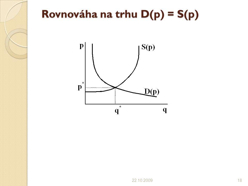 Rovnováha na trhu D(p) = S(p) 22.10.200918