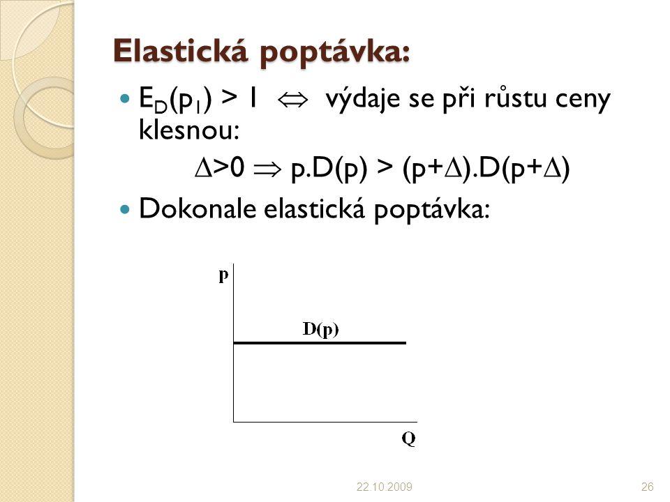 Elastická poptávka: E D (p 1 ) > 1  výdaje se při růstu ceny klesnou:  >0  p.D(p) > (p+  ).D(p+  ) Dokonale elastická poptávka: 22.10.200926