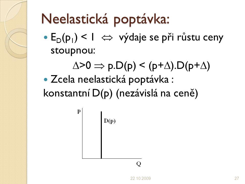 Neelastická poptávka: E D (p 1 ) < 1  výdaje se při růstu ceny stoupnou:  >0  p.D(p) < (p+  ).D(p+  ) Zcela neelastická poptávka : konstantní D(p