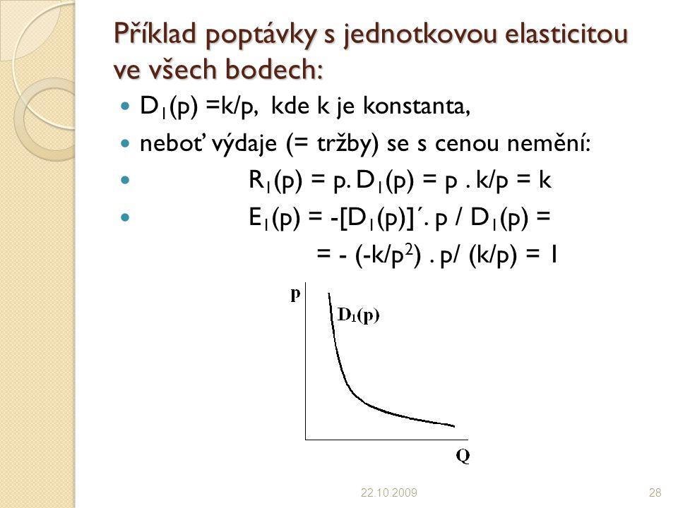 Příklad poptávky s jednotkovou elasticitou ve všech bodech: D 1 (p) =k/p, kde k je konstanta, neboť výdaje (= tržby) se s cenou nemění: R 1 (p) = p. D