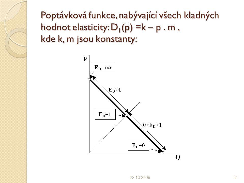 Poptávková funkce, nabývající všech kladných hodnot elasticity: D 1 (p) =k – p. m, kde k, m jsou konstanty: 22.10.200931