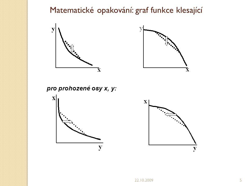 Matematické opakování: graf funkce klesající 22.10.20095 pro prohozené osy x, y:
