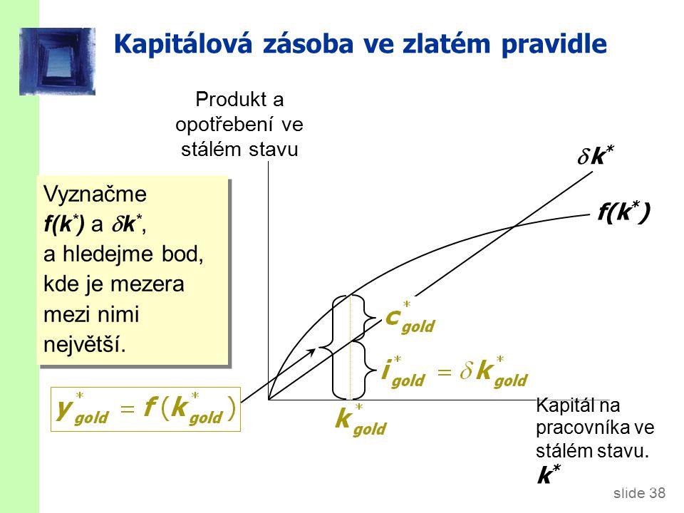 slide 38 Vyznačme f(k * ) a  k *, a hledejme bod, kde je mezera mezi nimi největší. Kapitálová zásoba ve zlatém pravidle Produkt a opotřebení ve stál