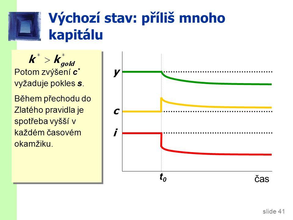 slide 41 Výchozí stav: příliš mnoho kapitálu Potom zvýšení c * vyžaduje pokles s. Během přechodu do Zlatého pravidla je spotřeba vyšší v každém časové