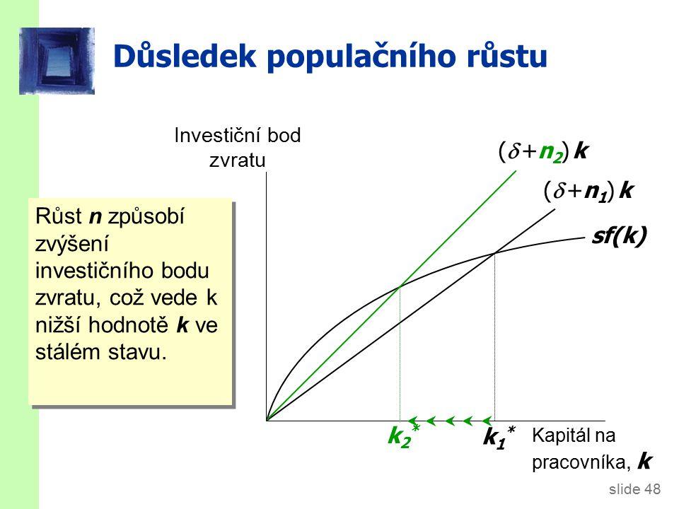 slide 48 Důsledek populačního růstu Investiční bod zvratu Kapitál na pracovníka, k sf(k) ( +n1) k( +n1) k k1*k1* ( +n2) k( +n2) k k2*k2* Růst n zp