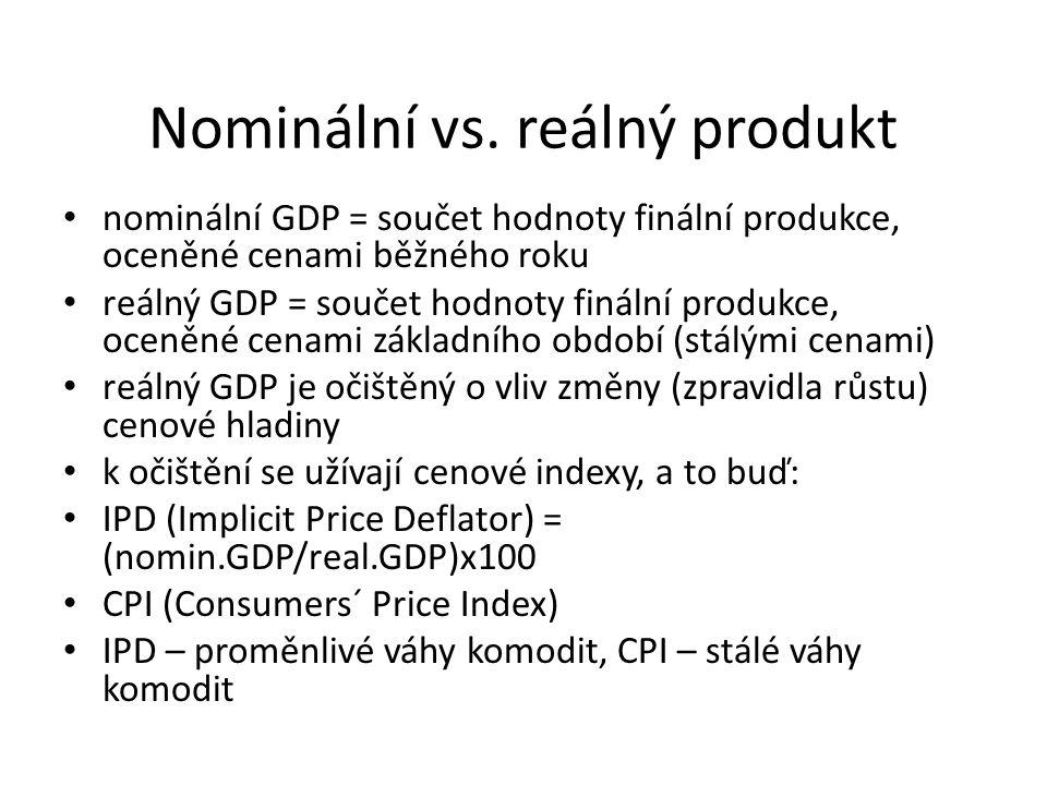 Nominální vs. reálný produkt nominální GDP = součet hodnoty finální produkce, oceněné cenami běžného roku reálný GDP = součet hodnoty finální produkce