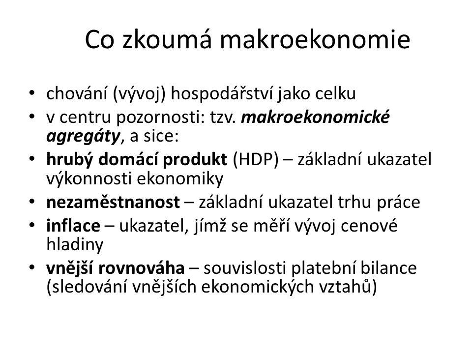 Co zkoumá makroekonomie chování (vývoj) hospodářství jako celku v centru pozornosti: tzv. makroekonomické agregáty, a sice: hrubý domácí produkt (HDP)