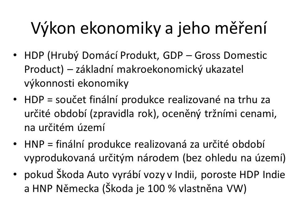 Výkon ekonomiky a jeho měření HDP (Hrubý Domácí Produkt, GDP – Gross Domestic Product) – základní makroekonomický ukazatel výkonnosti ekonomiky HDP =