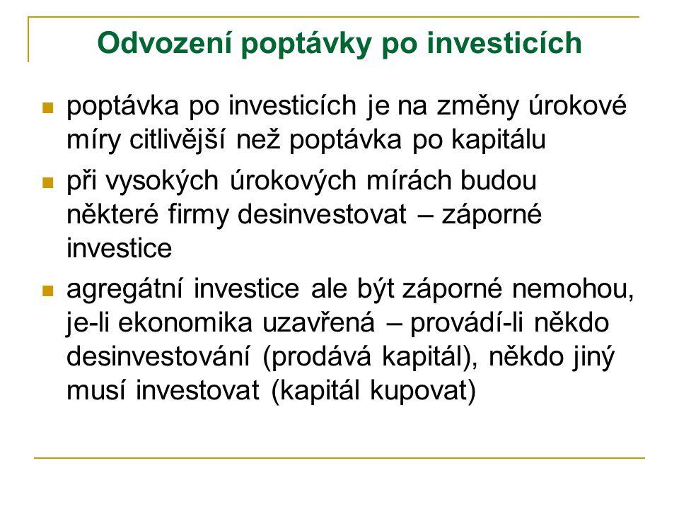 r K rtrt firemní poptávka po kapitálu I rtrt KtKt MRP K -δ =d K r investice r t+1 K t (1-δ) firemní poptávka po investicích IBIB IBIB Odvození poptávk