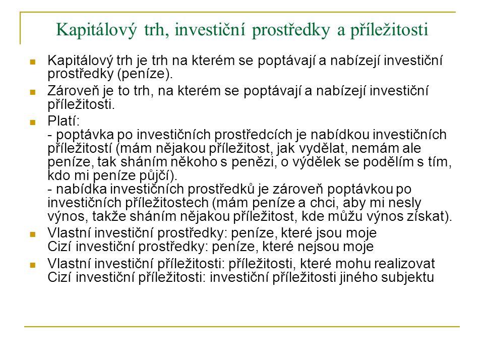 Nabídka kapitálových statků Firmy budou vyrábět kapitálové statky a následně prodávat, najímat nebo používat samy pro sebe (jak prodej, tak pronájem,