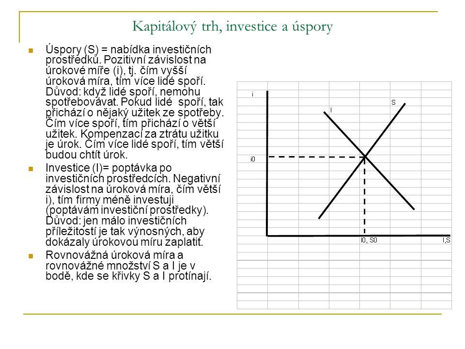 Kapitálový trh, investiční prostředky a příležitosti Kapitálový trh je trh na kterém se poptávají a nabízejí investiční prostředky (peníze). Zároveň j