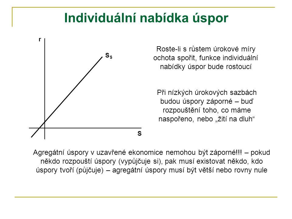 Kapitálový trh, investice a úspory Úspory (S) = nabídka investičních prostředků. Pozitivní závislost na úrokové míře (i), tj. čím vyšší úroková míra,