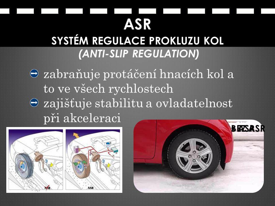ASR SYSTÉM REGULACE PROKLUZU KOL (ANTI-SLIP REGULATION) BEZ ASRs ASR zabraňuje protáčení hnacích kol a to ve všech rychlostech zajišťuje stabilitu a o