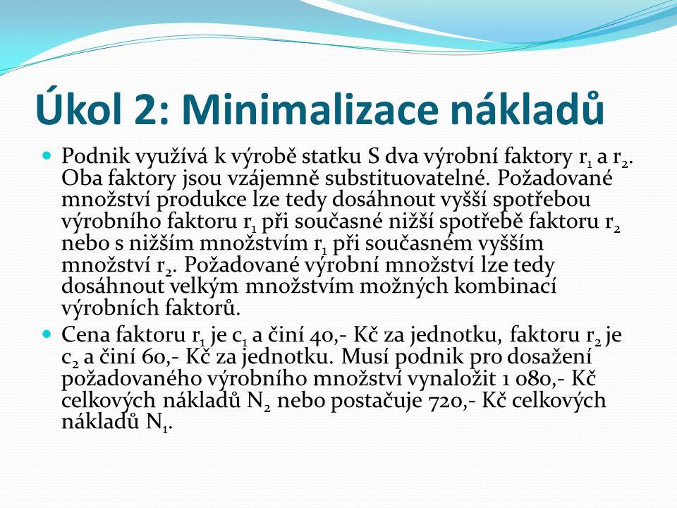 Úkol 2: Minimalizace nákladů Podnik využívá k výrobě statku S dva výrobní faktory r 1 a r 2. Oba faktory jsou vzájemně substituovatelné. Požadované mn