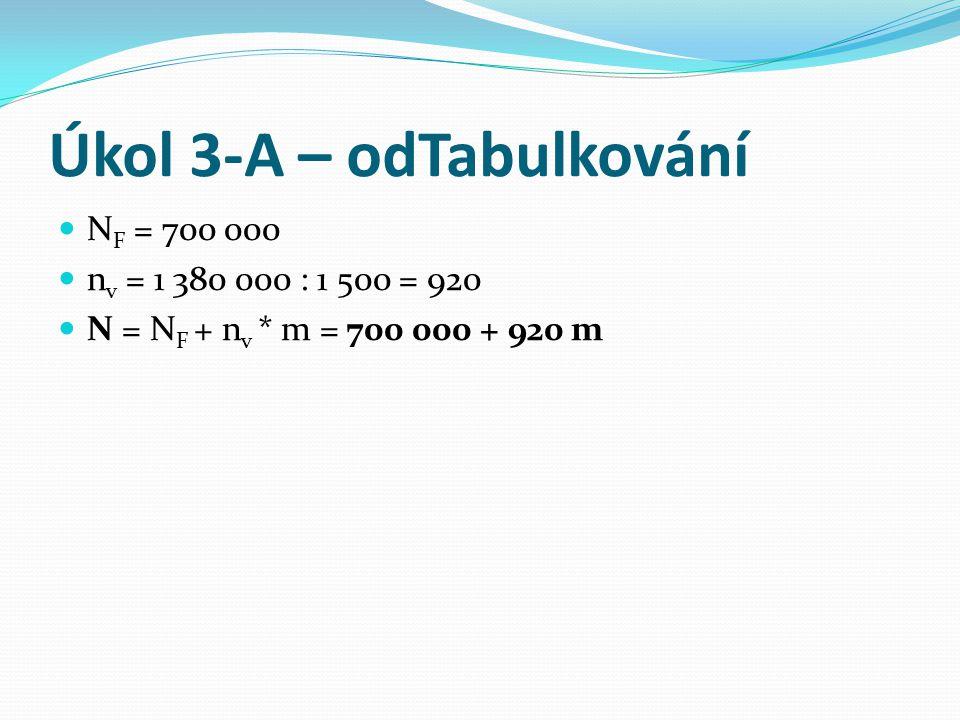 Úkol 3-A – odTabulkování N F = 700 000 n v = 1 380 000 : 1 500 = 920 N = N F + n v * m = 700 000 + 920 m