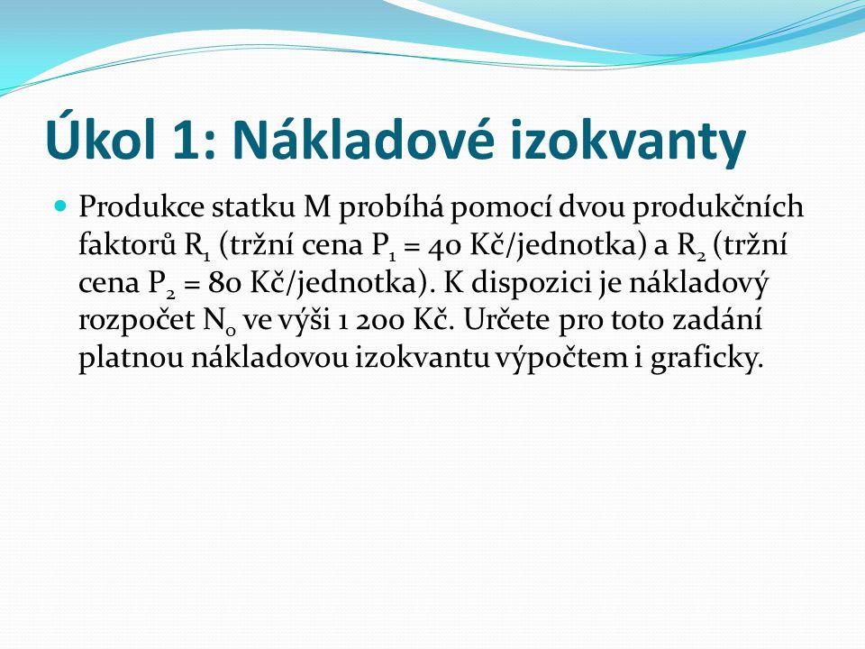 Úkol 1: Nákladové izokvanty Produkce statku M probíhá pomocí dvou produkčních faktorů R 1 (tržní cena P 1 = 40 Kč/jednotka) a R 2 (tržní cena P 2 = 80