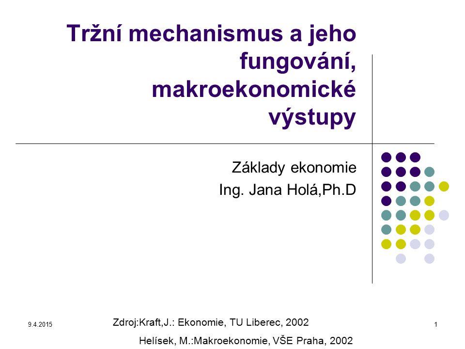 9.4.20151 Tržní mechanismus a jeho fungování, makroekonomické výstupy Základy ekonomie Ing. Jana Holá,Ph.D Zdroj:Kraft,J.: Ekonomie, TU Liberec, 2002