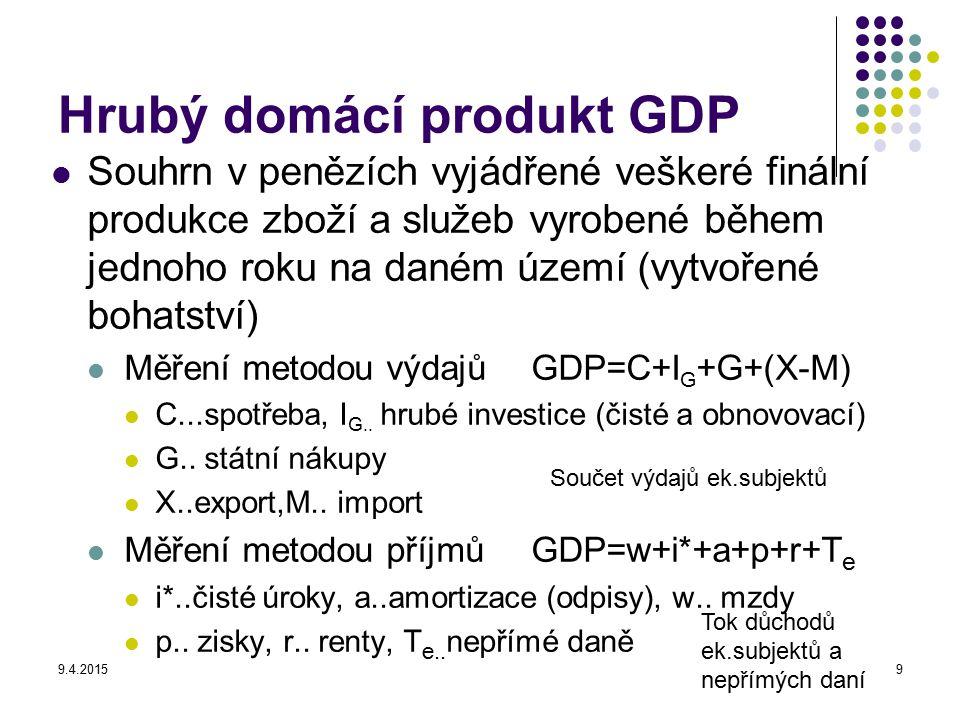 9.4.201510 Další ukazatele Čistý domácí produkt NDP, GDP snížený o amortizaci (v penězích vyjádřené opotřebení výrobních prostředků) NDP= C+I n +G+(X-M) Termín národní důchod odpovídá NDP =(Y) Hrubý národní produkt GNP zahrnuje finální produkci vytvořenou výrobními činiteli ve vlastnictví občanů dané země, i když jsou umístěni v zahraničí GDP a ostatní ukazatele nezahrnují Netržní produkci, stínovou ekonomiku Volný čas, škodlivou produkci Kvalitu zboží a služeb